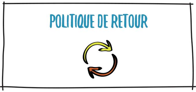 FAQ 6 : Questions sur les Politiques de retours